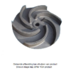 impeller waterpomp